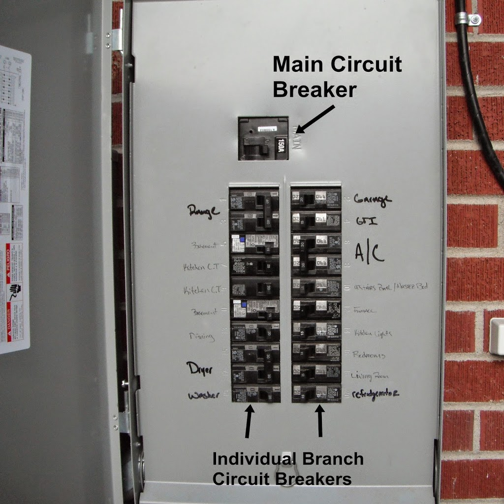 Electrical Judy Browne Realty How Circuit Breakers Work The Family Handyman Individual Appliance Circuits Which Are Each Dedicated To A Single Major Such As An Electric Range Clothes Dryer Or Whole