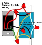 3-Way dimmer switch wiring