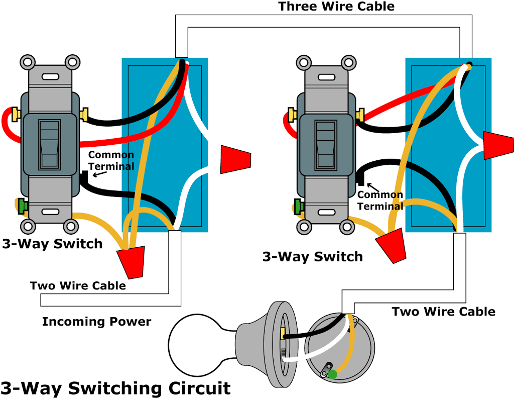 Electrical Wiring 3 Way Switch Problem Data Diagram For A With 2 Lights Troubleshooting Light Judy Browne Realty Rh Judybrownerealty Com Three Toggle
